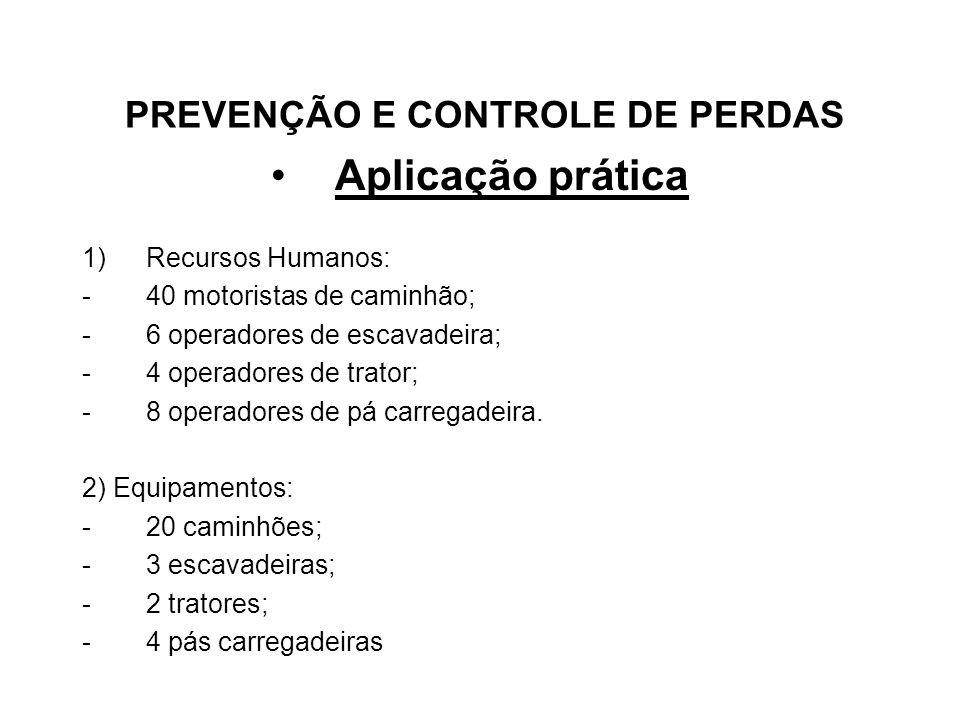 PREVENÇÃO E CONTROLE DE PERDAS Aplicação prática 1)Recursos Humanos: -40 motoristas de caminhão; -6 operadores de escavadeira; -4 operadores de trator