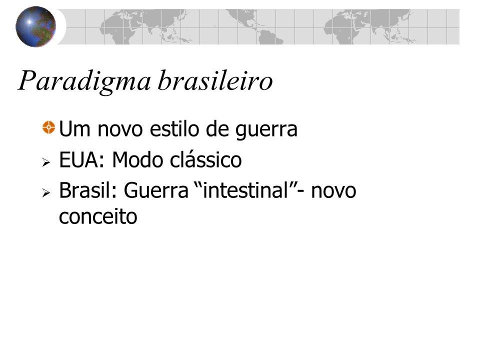 Paradigma brasileiro Um novo estilo de guerra EUA: Modo clássico Brasil: Guerra intestinal- novo conceito