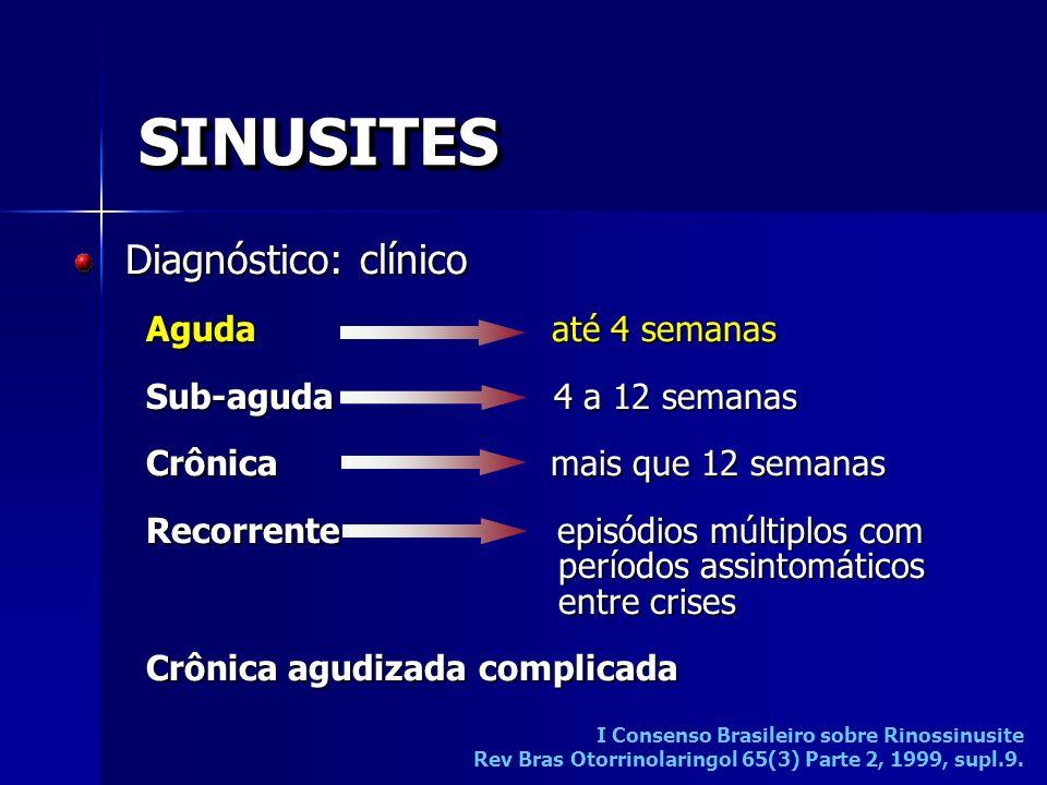 Diagnóstico: clínico Aguda até 4 semanas Sub-aguda 4 a 12 semanas Crônica mais que 12 semanas Recorrente episódios múltiplos com períodos assintomátic