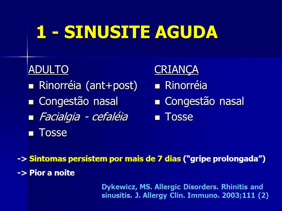 1 - SINUSITE AGUDA ADULTO Rinorréia (ant+post) Rinorréia (ant+post) Congestão nasal Congestão nasal Facialgia - cefaléia Facialgia - cefaléia Tosse To