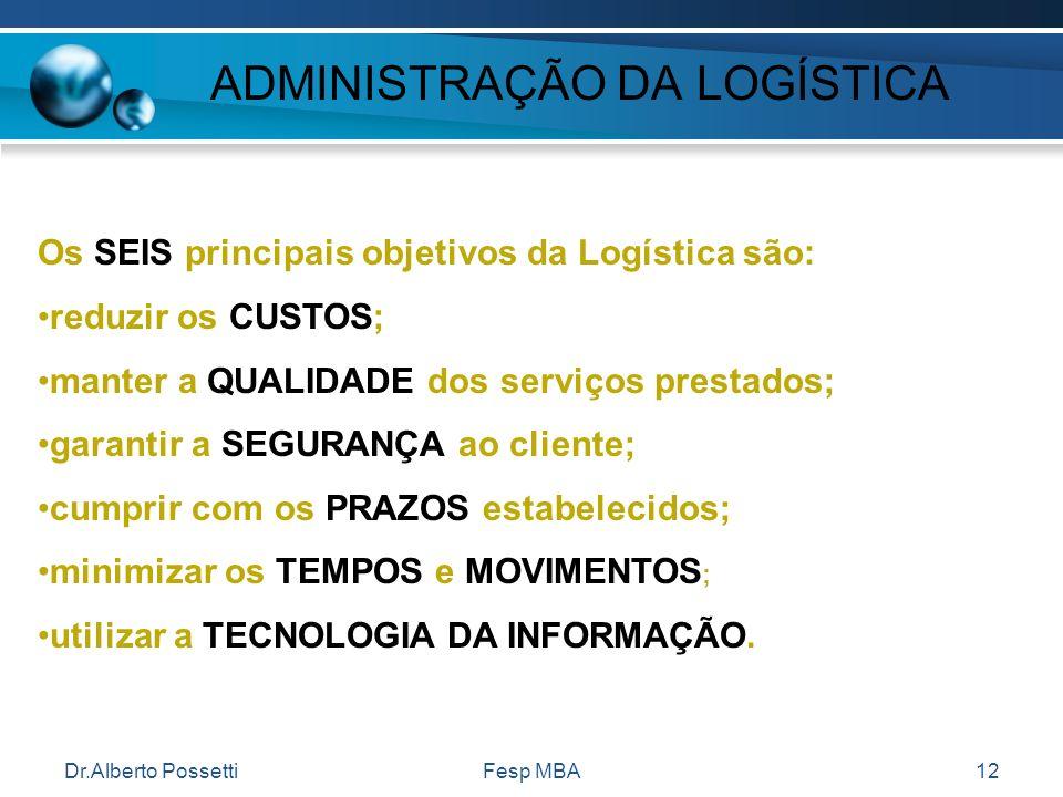 Dr.Alberto PossettiFesp MBA12 ADMINISTRAÇÃO DA LOGÍSTICA Os SEIS principais objetivos da Logística são: reduzir os CUSTOS; manter a QUALIDADE dos serv
