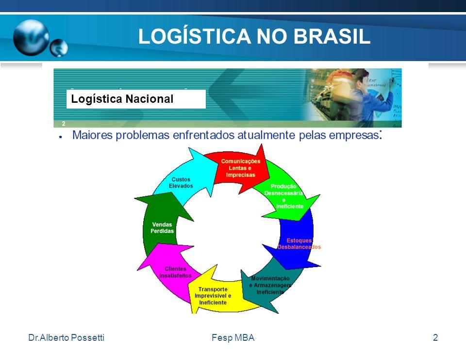 Dr.Alberto PossettiFesp MBA2 LOGÍSTICA NO BRASIL Logística Nacional
