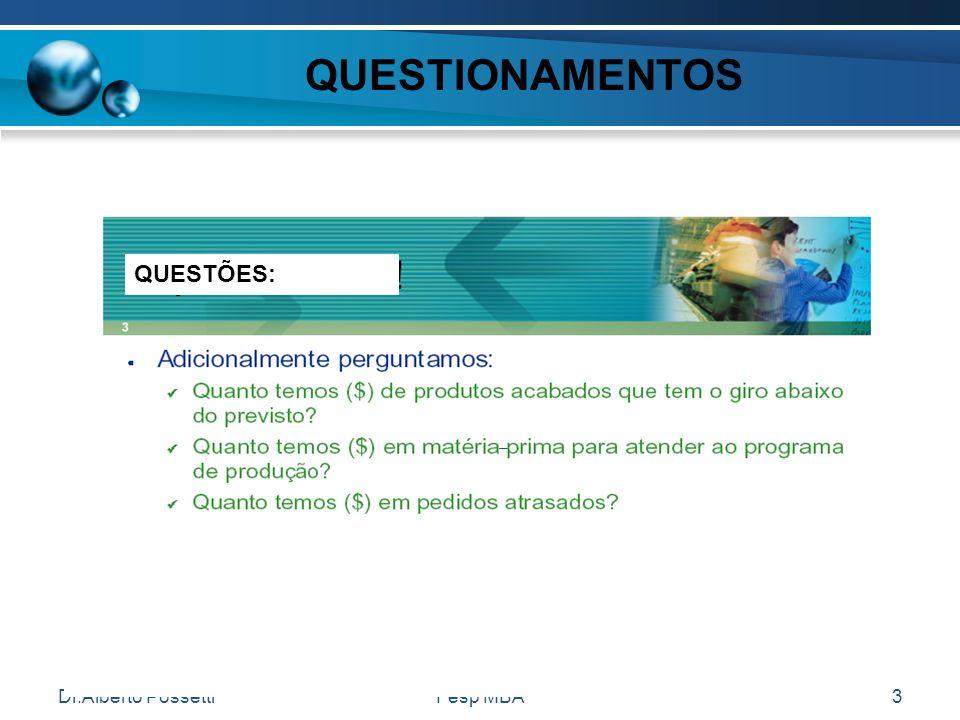 Dr.Alberto PossettiFesp MBA3 QUESTIONAMENTOS QUESTÕES: