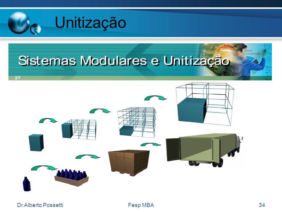 Dr.Alberto PossettiFesp MBA34 Unitização