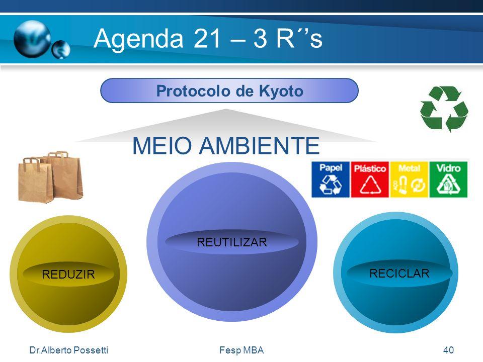 Dr.Alberto PossettiFesp MBA40 Agenda 21 – 3 R´s Protocolo de Kyoto MEIO AMBIENTE REDUZIR REUTILIZAR RECICLAR