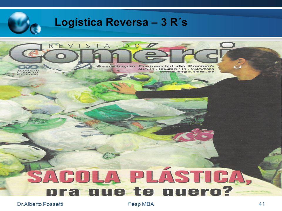 Dr.Alberto PossettiFesp MBA41 Logística Reversa – 3 R´s