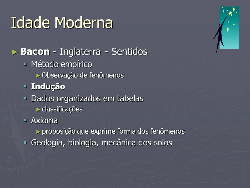 Idade Moderna Bacon - Inglaterra - Sentidos Bacon - Inglaterra - Sentidos Método empírico Método empírico Observação de fenômenos Observação de fenômenos Indução Indução Dados organizados em tabelas Dados organizados em tabelas classificações classificações Axioma Axioma proposição que exprime forma dos fenômenos proposição que exprime forma dos fenômenos Geologia, biologia, mecânica dos solos Geologia, biologia, mecânica dos solos