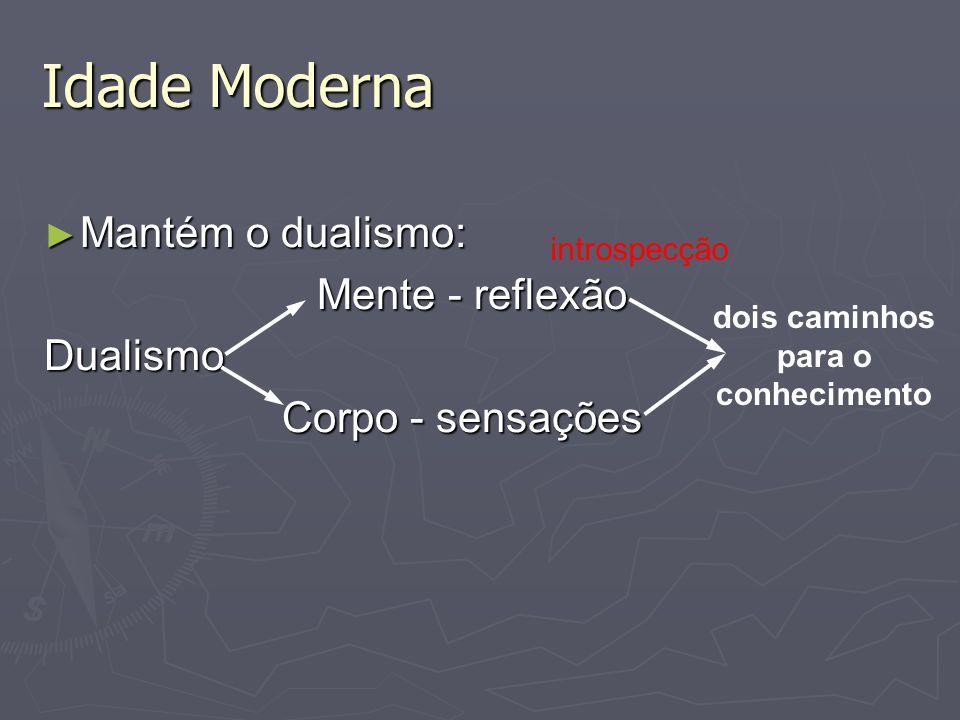 Mantém o dualismo: Mantém o dualismo: Mente - reflexão Mente - reflexãoDualismo Corpo - sensações Corpo - sensações dois caminhos para o conhecimento introspecção Idade Moderna
