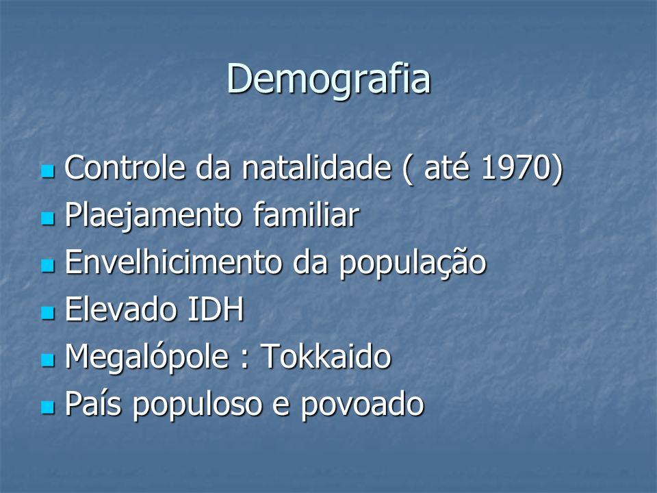 Demografia Controle da natalidade ( até 1970) Controle da natalidade ( até 1970) Plaejamento familiar Plaejamento familiar Envelhicimento da população