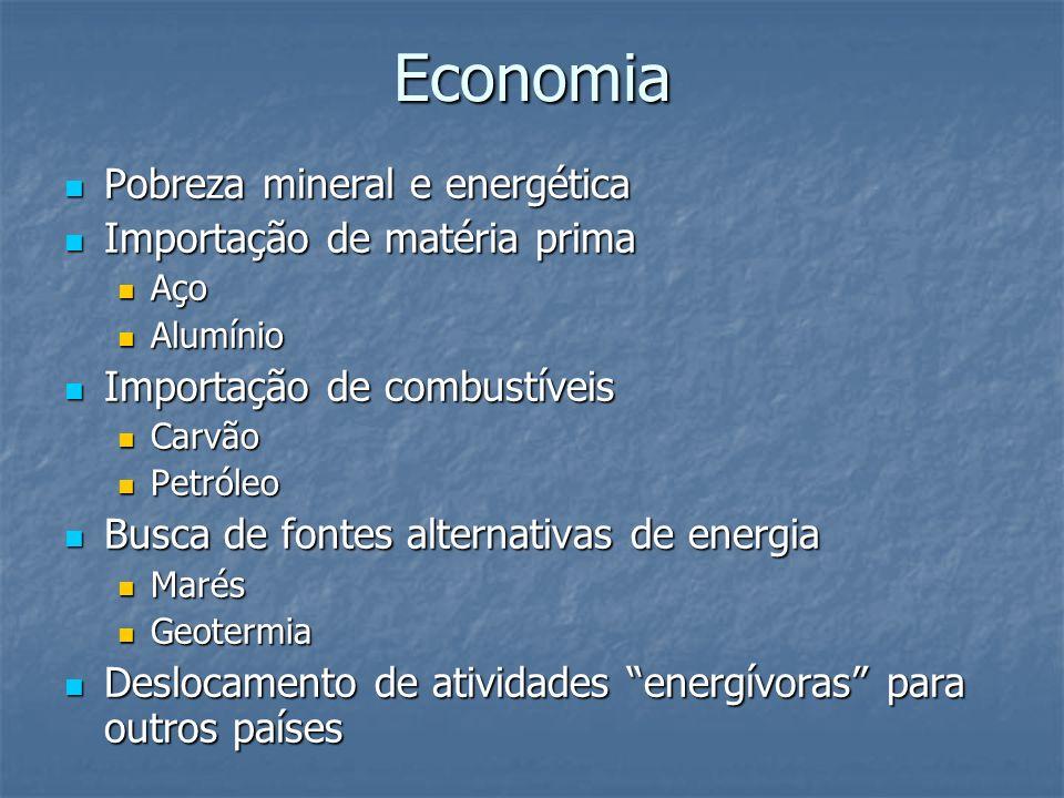Economia Pobreza mineral e energética Pobreza mineral e energética Importação de matéria prima Importação de matéria prima Aço Aço Alumínio Alumínio I
