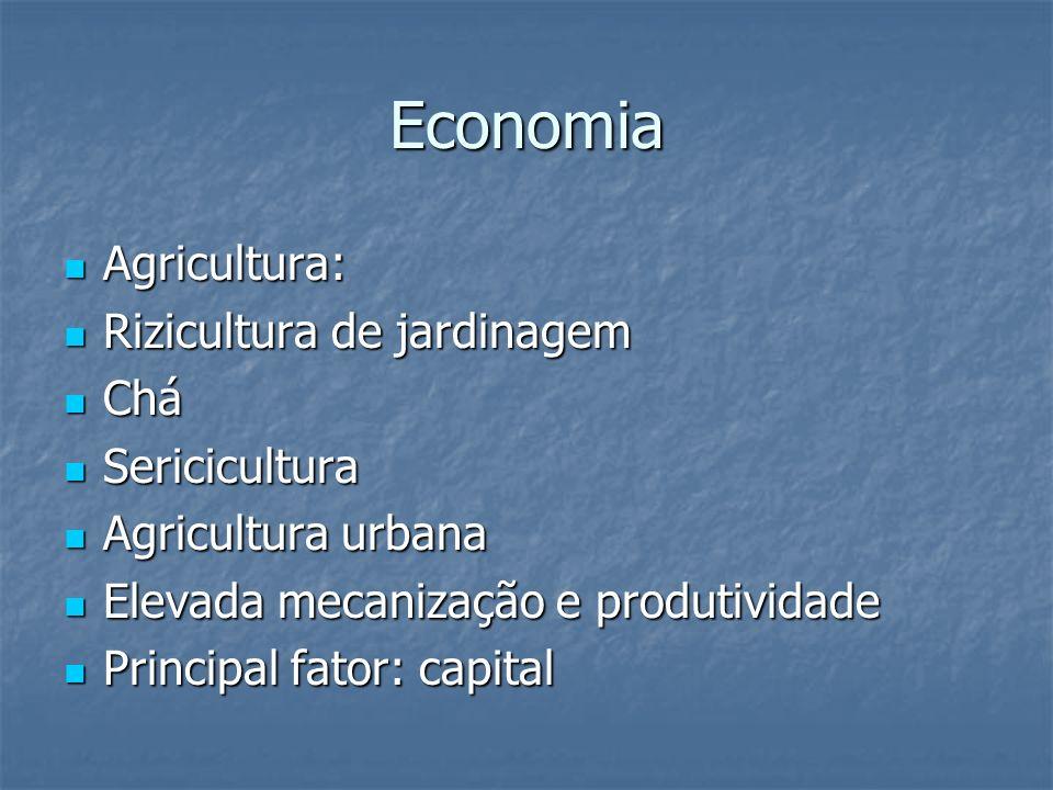 Economia Agricultura: Agricultura: Rizicultura de jardinagem Rizicultura de jardinagem Chá Chá Sericicultura Sericicultura Agricultura urbana Agricult
