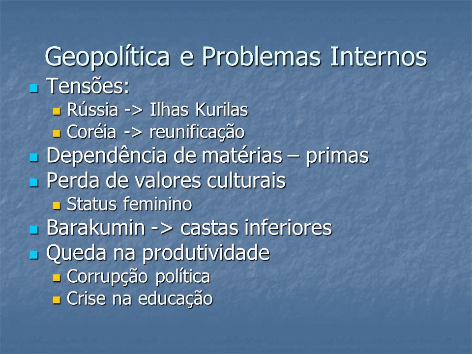 Geopolítica e Problemas Internos Tensões: Tensões: Rússia -> Ilhas Kurilas Rússia -> Ilhas Kurilas Coréia -> reunificação Coréia -> reunificação Depen