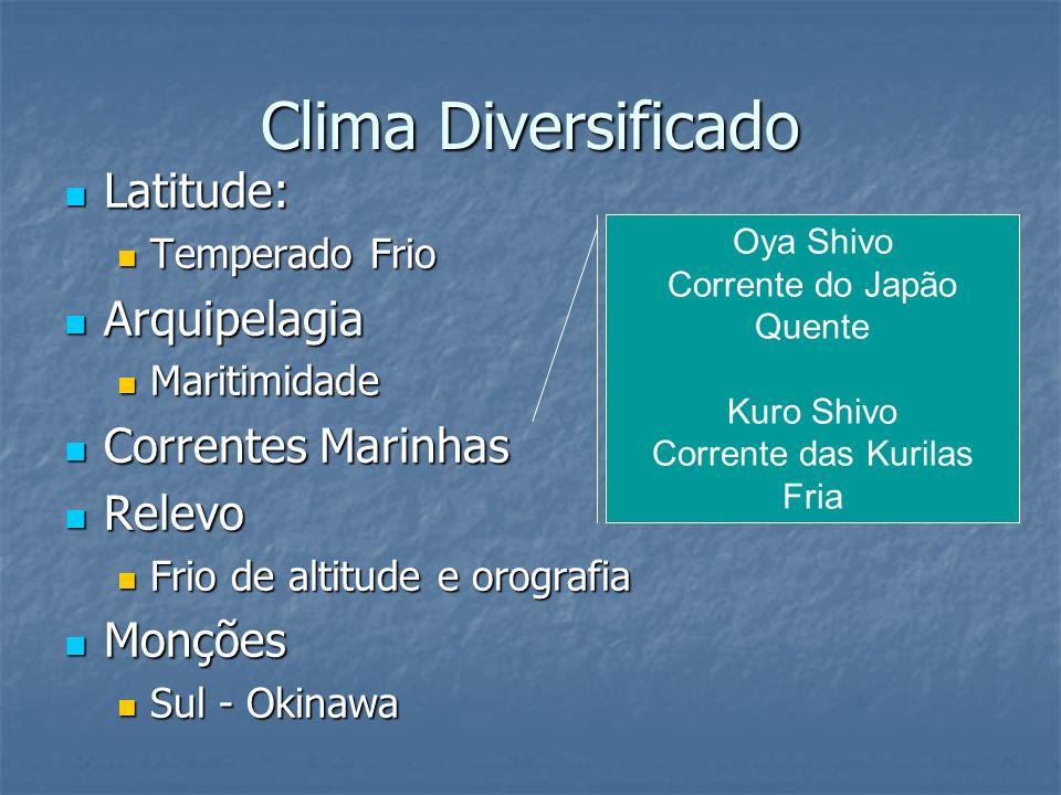 Clima Diversificado Latitude: Latitude: Temperado Frio Temperado Frio Arquipelagia Arquipelagia Maritimidade Maritimidade Correntes Marinhas Correntes