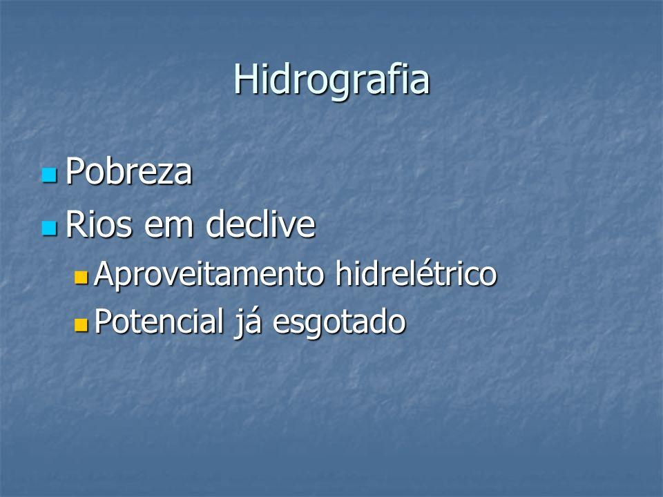 Hidrografia Pobreza Pobreza Rios em declive Rios em declive Aproveitamento hidrelétrico Aproveitamento hidrelétrico Potencial já esgotado Potencial já