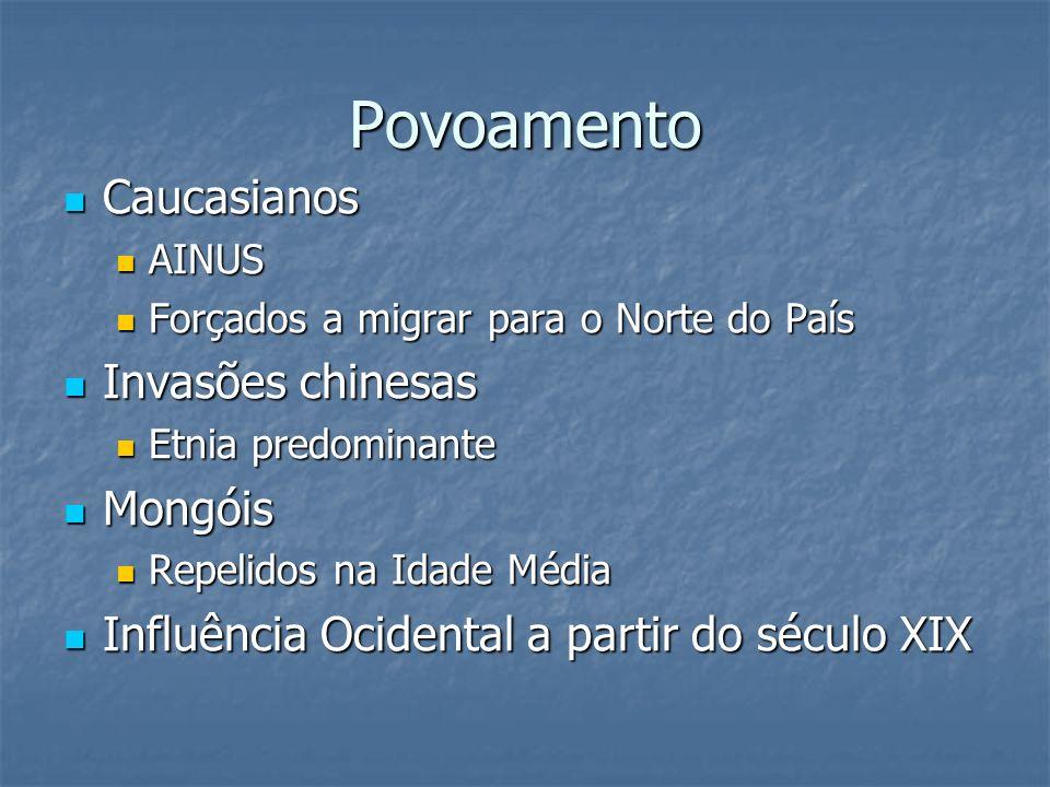 Povoamento Caucasianos Caucasianos AINUS AINUS Forçados a migrar para o Norte do País Forçados a migrar para o Norte do País Invasões chinesas Invasõe