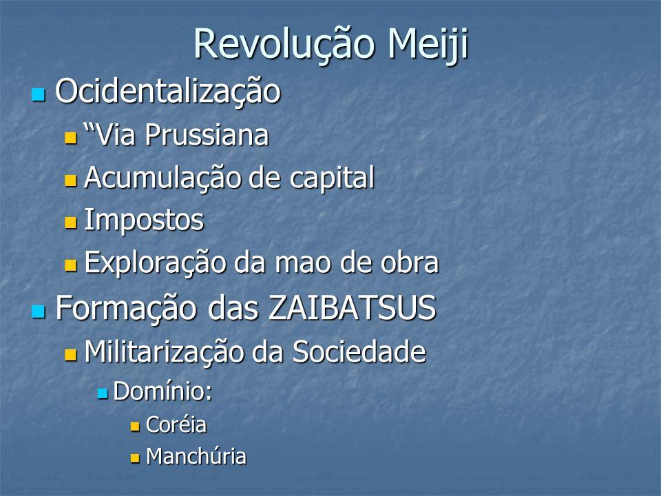 Revolução Meiji Ocidentalização Ocidentalização Via Prussiana Via Prussiana Acumulação de capital Acumulação de capital Impostos Impostos Exploração d