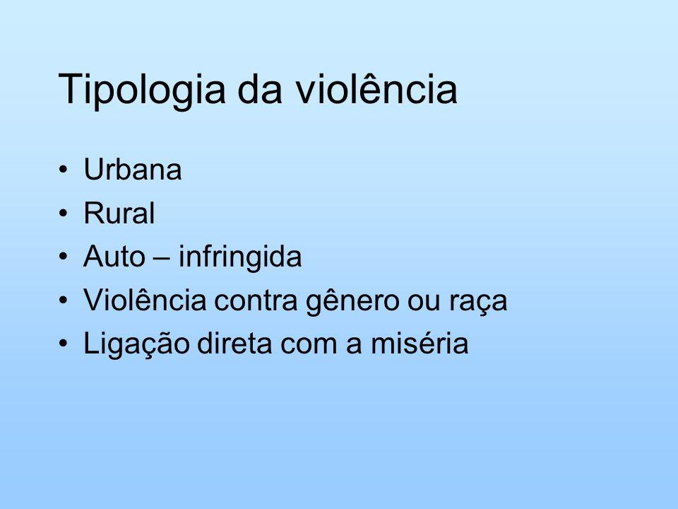 Tipologia da violência Urbana Rural Auto – infringida Violência contra gênero ou raça Ligação direta com a miséria