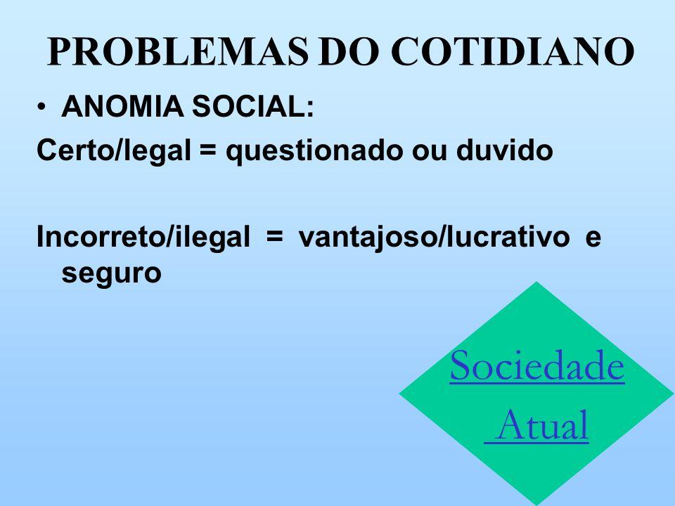 ANOMIA SOCIAL: Certo/legal = questionado ou duvido Incorreto/ilegal = vantajoso/lucrativo e seguro Sociedade Atual PROBLEMAS DO COTIDIANO