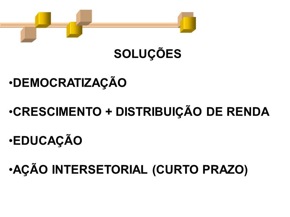 SOLUÇÕES DEMOCRATIZAÇÃO CRESCIMENTO + DISTRIBUIÇÃO DE RENDA EDUCAÇÃO AÇÃO INTERSETORIAL (CURTO PRAZO)
