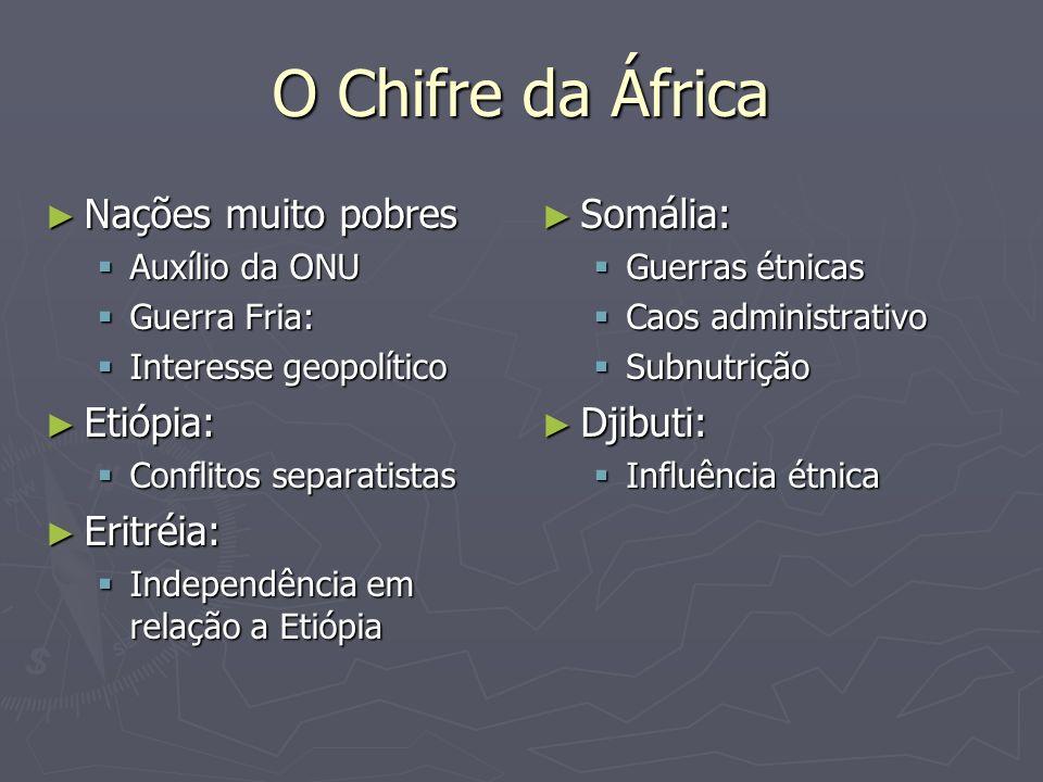 O Chifre da África Nações muito pobres Nações muito pobres Auxílio da ONU Auxílio da ONU Guerra Fria: Guerra Fria: Interesse geopolítico Interesse geo