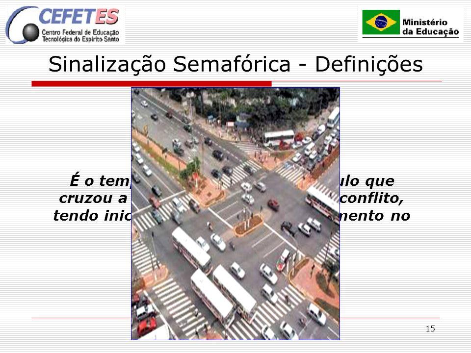 15 Sinalização Semafórica - Definições TEMPO DE VERMELHO É o tempo necessário para o veículo que cruzou a retenção saia da zona de conflito, tendo iniciado a travessia do cruzamento no final do amarelo.