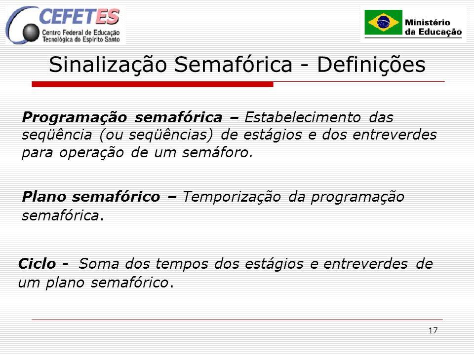 17 Sinalização Semafórica - Definições Plano semafórico – Temporização da programação semafórica. Ciclo - Soma dos tempos dos estágios e entreverdes d