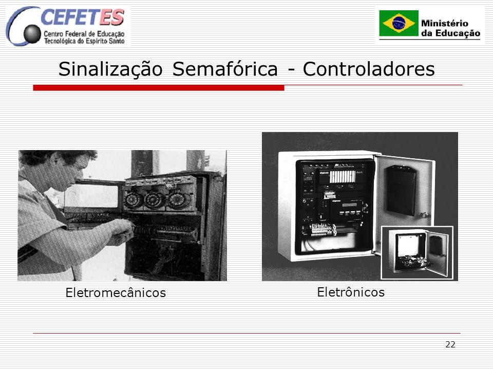 22 Sinalização Semafórica - Controladores Eletrônicos Eletromecânicos