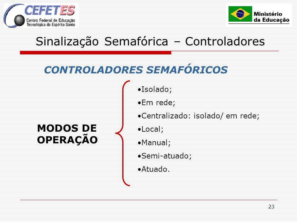 23 Sinalização Semafórica – Controladores CONTROLADORES SEMAFÓRICOS MODOS DE OPERAÇÃO Isolado; Em rede; Centralizado: isolado/ em rede; Local; Manual; Semi-atuado; Atuado.