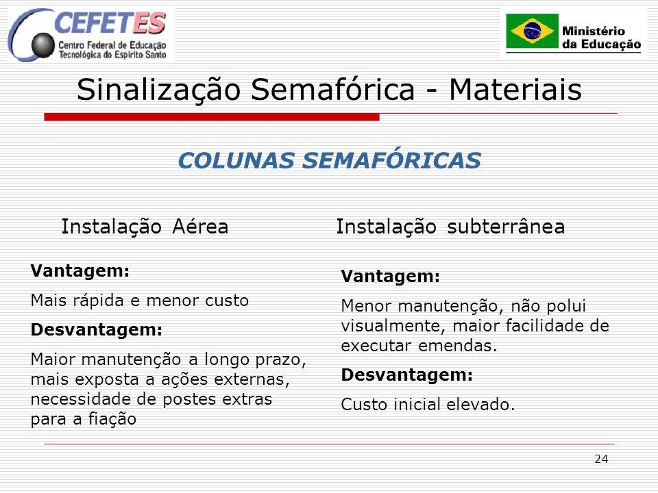 24 Sinalização Semafórica - Materiais COLUNAS SEMAFÓRICAS Instalação AéreaInstalação subterrânea Vantagem: Mais rápida e menor custo Desvantagem: Maio