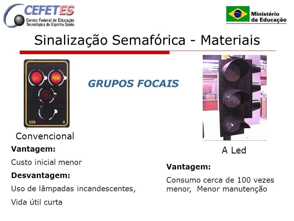 25 Sinalização Semafórica - Materiais GRUPOS FOCAIS Convencional A Led Vantagem: Custo inicial menor Desvantagem: Uso de lâmpadas incandescentes, Vida