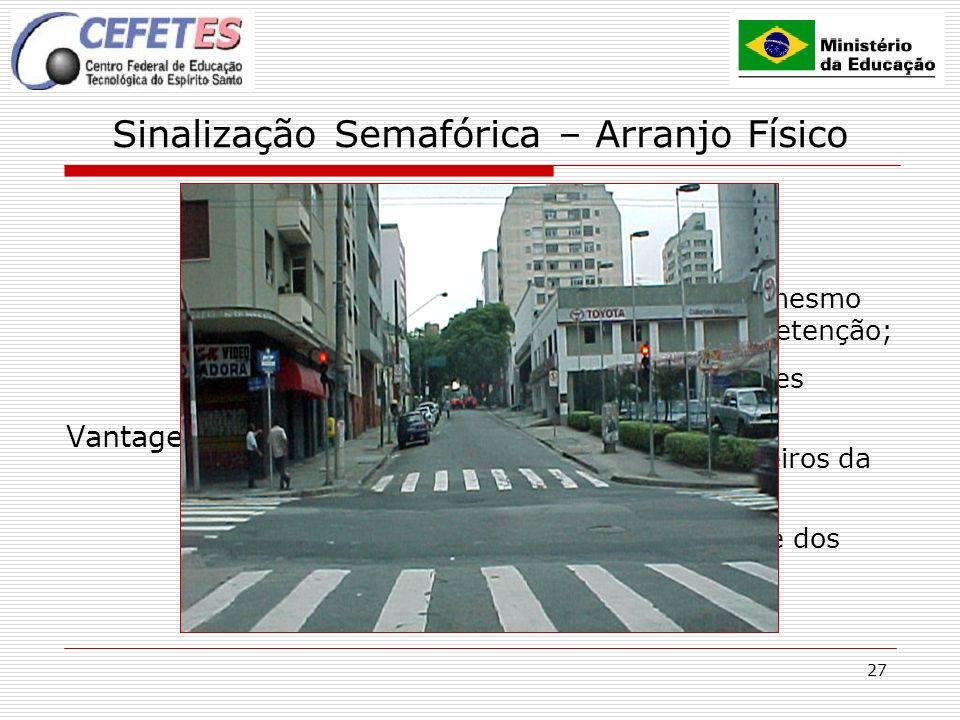27 Sinalização Semafórica – Arranjo Físico Depois do cruzamento Vantagens Mantêm o motorista informado mesmo depois da passagem da faixa de retenção;