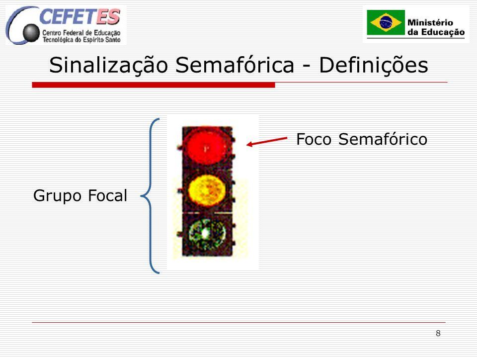 19 Sinalização Semafórica - Definições Representação gráfica – plano, programação e ciclo semafórico, em diagrama de barras (exemplo) Rua Pizza (G1) R.