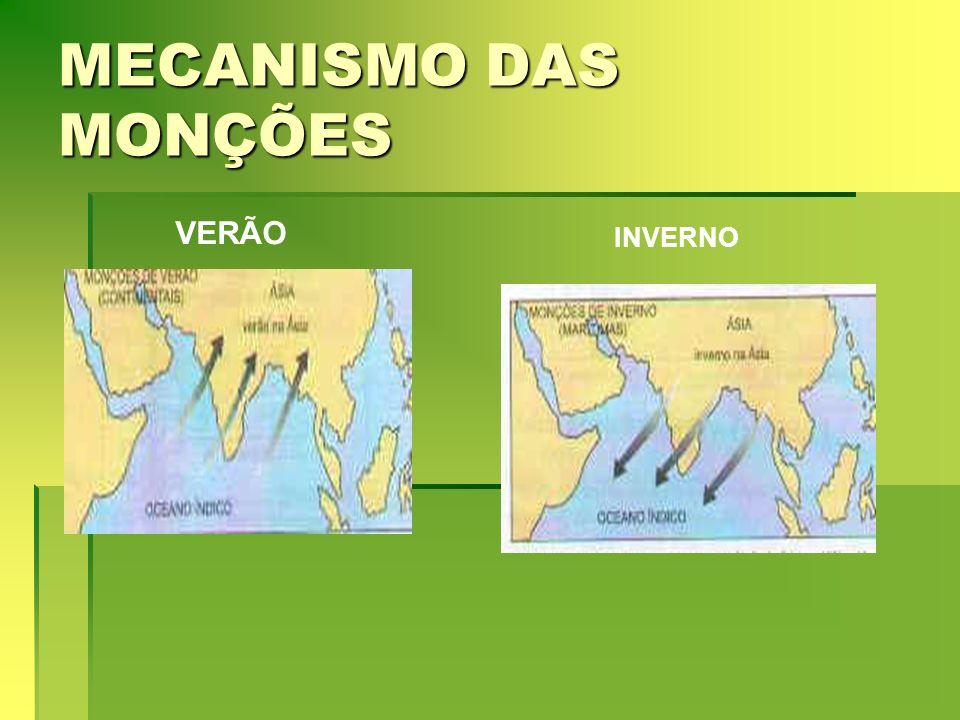 ÁSIA ASPECTOS CLIMÁTICOS