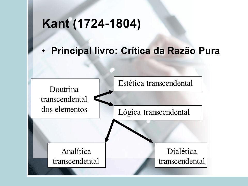 Kant (1724-1804) Principal livro: Crítica da Razão Pura Doutrina transcendental dos elementos Estética transcendental Lógica transcendental Analítica transcendental Dialética transcendental