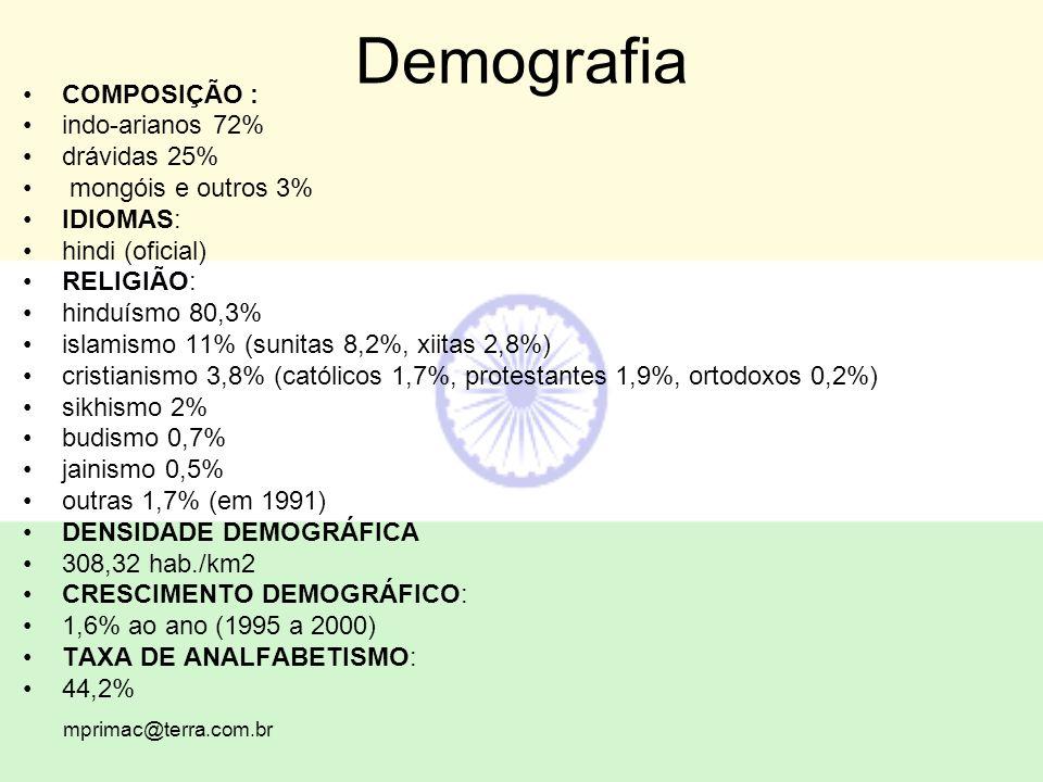 mprimac@terra.com.br Demografia COMPOSIÇÃO : indo-arianos 72% drávidas 25% mongóis e outros 3% IDIOMAS: hindi (oficial) RELIGIÃO: hinduísmo 80,3% isla