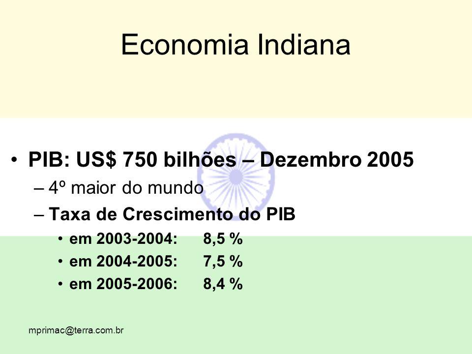 mprimac@terra.com.br Economia Indiana PIB: US$ 750 bilhões – Dezembro 2005 –4º maior do mundo –Taxa de Crescimento do PIB em 2003-2004: 8,5 % em 2004-
