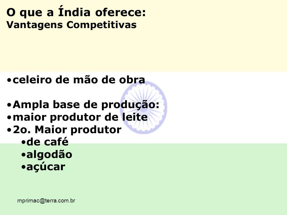 mprimac@terra.com.br celeiro de mão de obra Ampla base de produção: maior produtor de leite 2o. Maior produtor de café algodão açúcar O que a Índia of