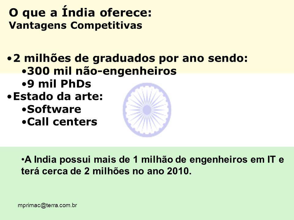 mprimac@terra.com.br 2 milhões de graduados por ano sendo: 300 mil não-engenheiros 9 mil PhDs Estado da arte: Software Call centers A India possui mai