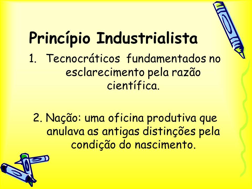 Princípio Industrialista 1.Tecnocráticos fundamentados no esclarecimento pela razão científica. 2. Nação: uma oficina produtiva que anulava as antigas