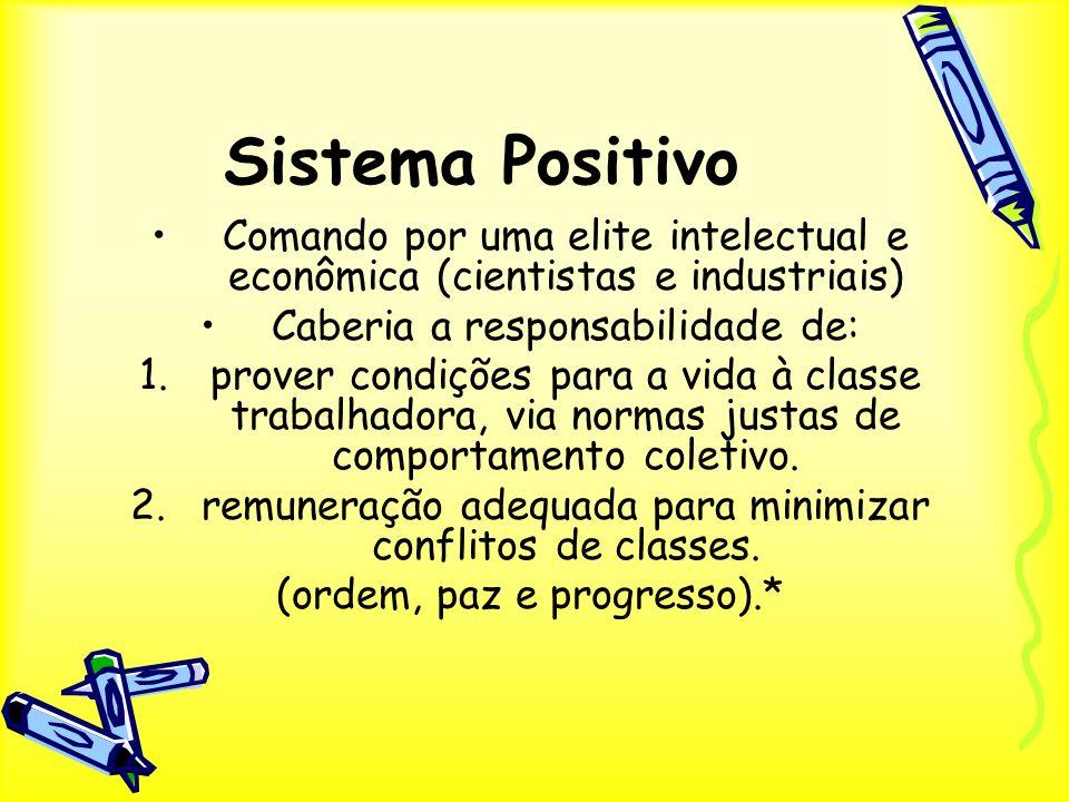 Sistema Positivo Comando por uma elite intelectual e econômica (cientistas e industriais) Caberia a responsabilidade de: 1.prover condições para a vid