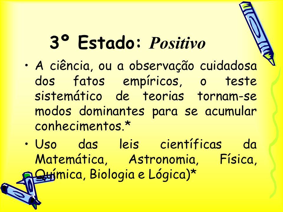 3º Estado: Positivo A ciência, ou a observação cuidadosa dos fatos empíricos, o teste sistemático de teorias tornam-se modos dominantes para se acumul