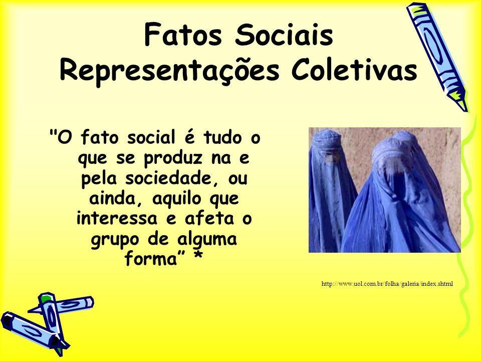 Fatos Sociais Representações Coletivas