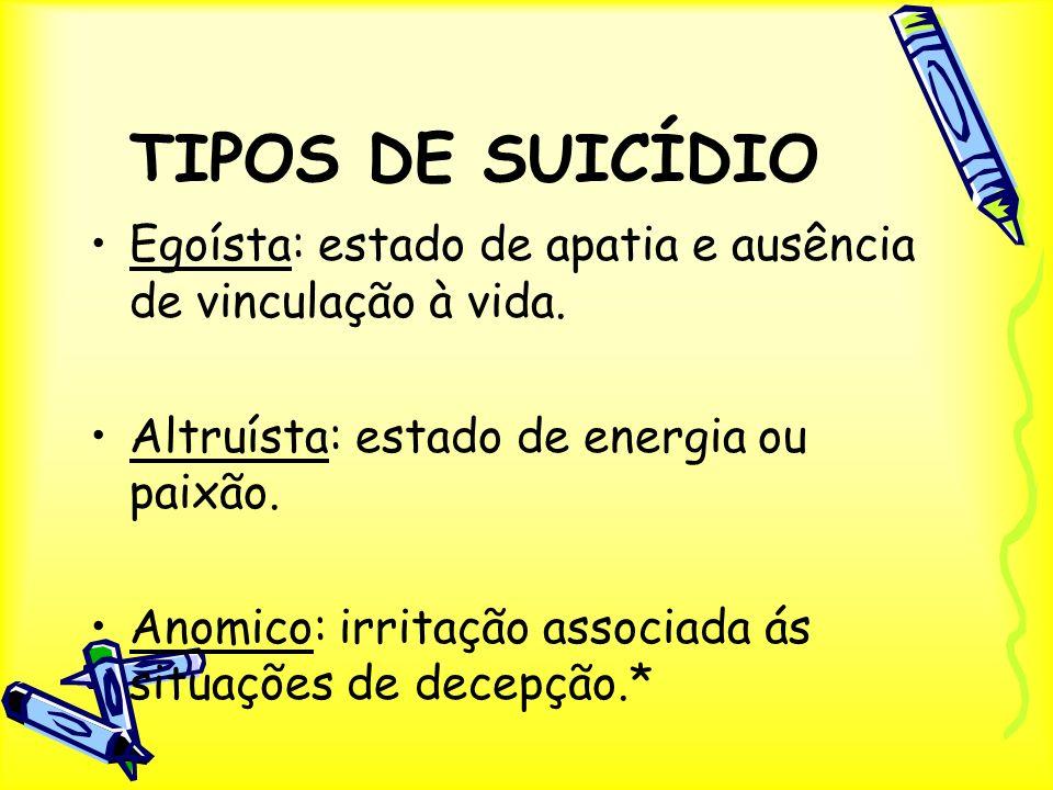 TIPOS DE SUICÍDIO Egoísta: estado de apatia e ausência de vinculação à vida. Altruísta: estado de energia ou paixão. Anomico: irritação associada ás s