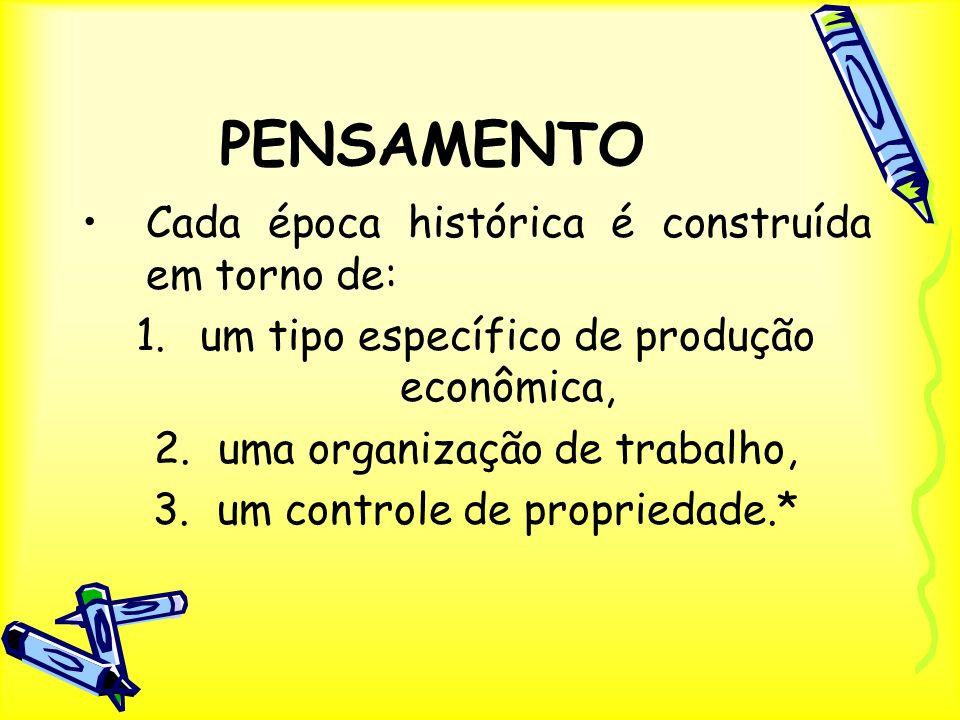 PENSAMENTO Cada época histórica é construída em torno de: 1.um tipo específico de produção econômica, 2.uma organização de trabalho, 3.um controle de
