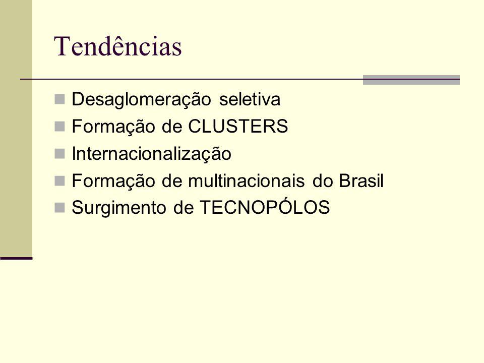 Tendências Desaglomeração seletiva Formação de CLUSTERS Internacionalização Formação de multinacionais do Brasil Surgimento de TECNOPÓLOS