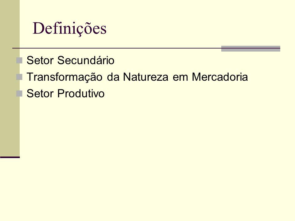 Definições Setor Secundário Transformação da Natureza em Mercadoria Setor Produtivo