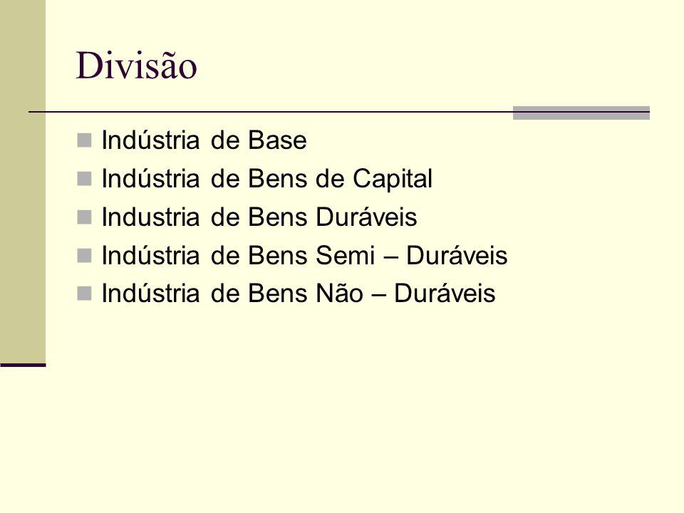Divisão Indústria de Base Indústria de Bens de Capital Industria de Bens Duráveis Indústria de Bens Semi – Duráveis Indústria de Bens Não – Duráveis