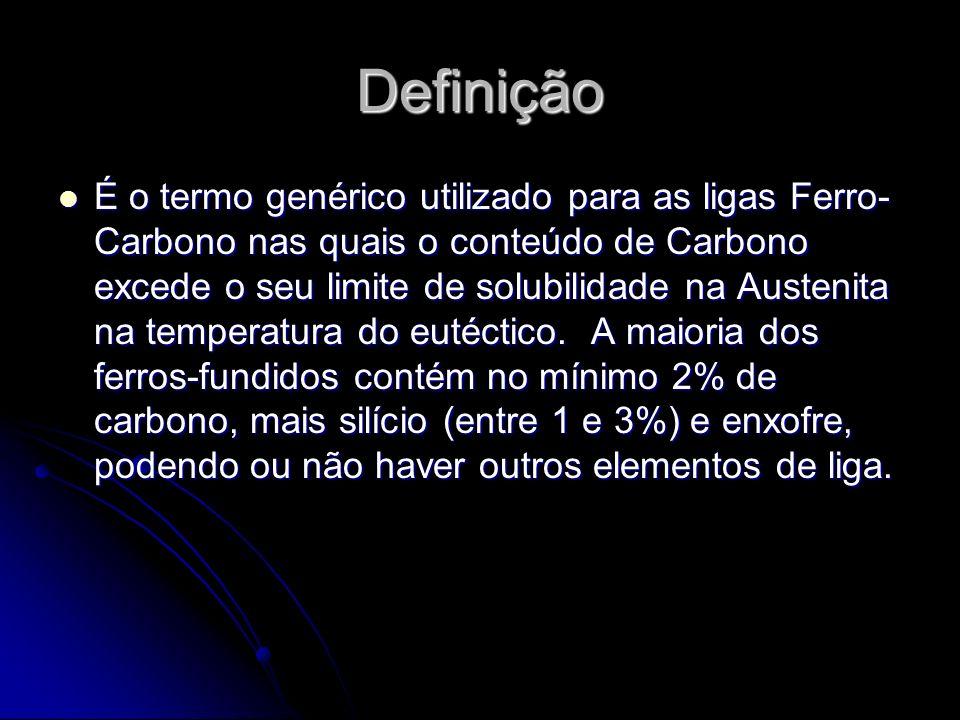 Definição É o termo genérico utilizado para as ligas Ferro- Carbono nas quais o conteúdo de Carbono excede o seu limite de solubilidade na Austenita na temperatura do eutéctico.