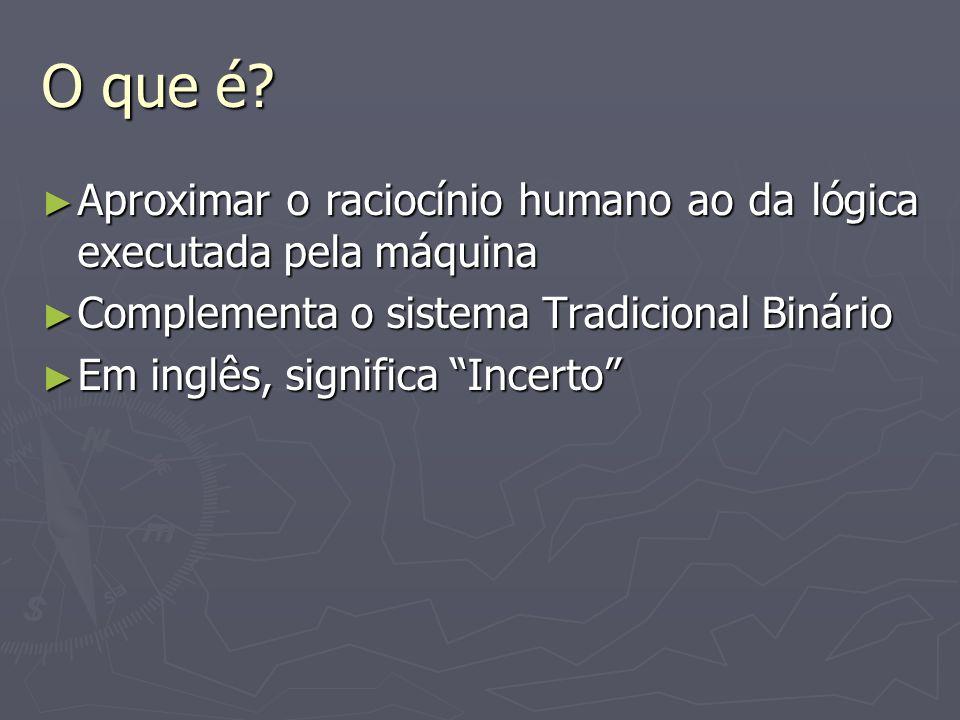 O que é? Aproximar o raciocínio humano ao da lógica executada pela máquina Aproximar o raciocínio humano ao da lógica executada pela máquina Complemen