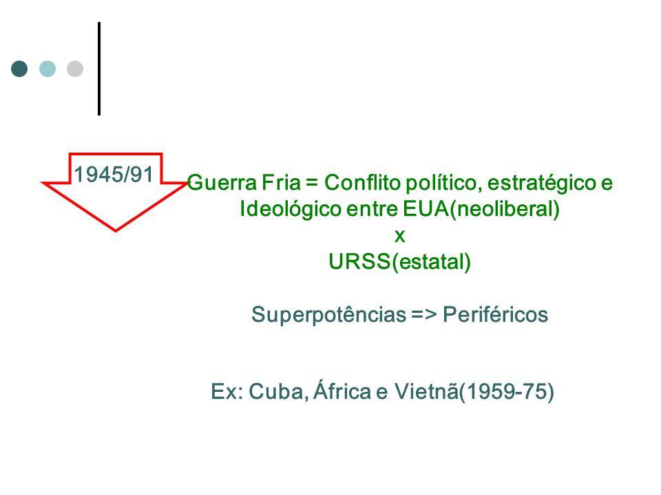1945/91 Guerra Fria = Conflito político, estratégico e Ideológico entre EUA(neoliberal) x URSS(estatal) Superpotências => Periféricos Ex: Cuba, África